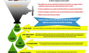 RoadTrek TV Funnel letter size 2